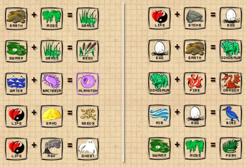 ценам все алхимия на бумаге ответы по порядку картинки ведь создание